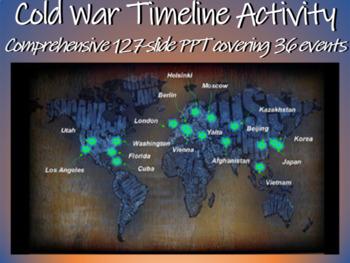 Cold War Timeline Activity - Comprehensive 127-slide PPT c