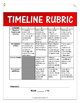 Cold War Timeline Assignment (Handout, Teacher Key, Rubric, etc.)