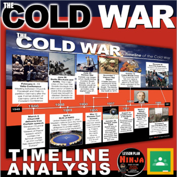 Cold War Timeline - Common Core Aligned