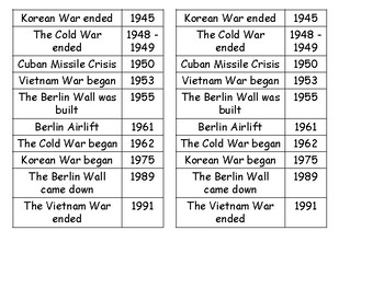 Cold war timeline packet by shining the light in fifth grade tpt cold war timeline packet ibookread ePUb