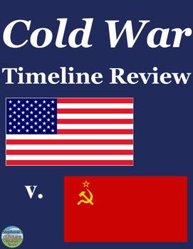 Cold War Timeline Review