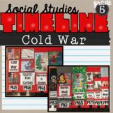 Cold War Timeline SS5H5