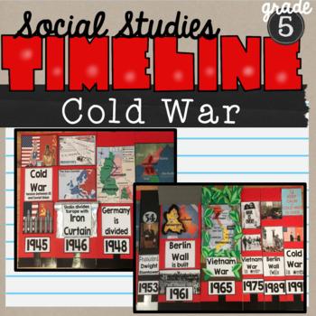 Cold War Timeline SS5H7