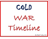 Cold War Timeline for US History 1865 to the Present