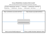 Cold War Unit Character Chart
