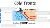 Cold, Warm, Stationary, and Occluded Fronts NearPod with Google Slides Practice