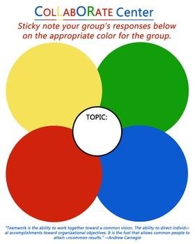 Collaborate Center Poster - Graphic Organizer (STEAM)