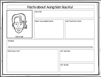 Group Task Cards with Famous Women in History
