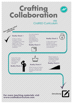 Collaboration Planning for Teachers