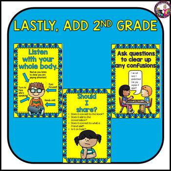 Collaborative Conversation Posters!  Behavior for K-2  Bulletin Board