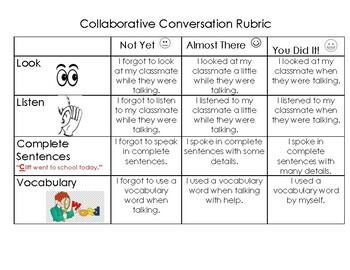 Collaborative Conversation Rubric