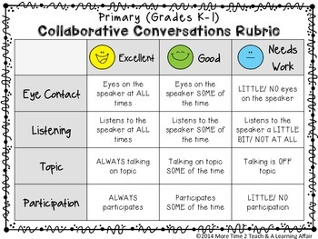 Collaborative Conversations FREEBIE {Primary Grades Rubric}