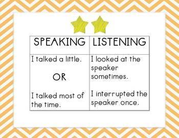 Collaborative Conversations Starter Kit