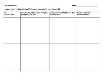Collaborative Discussion Monitoring Forms