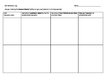 Collaborative Discussion Monitoring Forms
