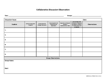 Collaborative Discussion Observation Form