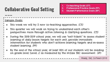 Collaborative Goal Setting Examples by ReadySetCoteach | TpT