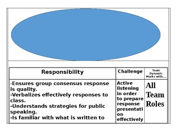 Collaborative Group Roles- Role Card Tents