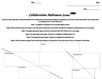 Collaborative Halloween Scene - Plot Diagram