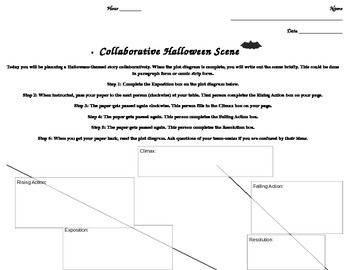 Collaborative Halloween Scene - Plot Diagram