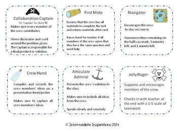 Collaborative Learning Cards for student-led teams