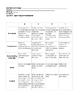 Collaborative Learning / Inductive Lesson on Super Irregular Preterite Verbs