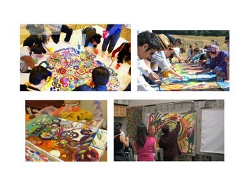 Collaborative Painting Activity