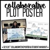 Collaborative Plot Poster
