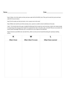 Collaborative Vocabulary Activity