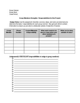 Collaborative Work - Group Responsibilities & Goal Setting