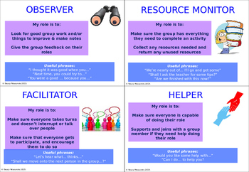 Collaborative/cooperative learning - Group Role Cards - Set of 8