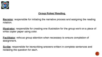 Collaborative reading assignment for 4th, 5th, 6th, 7th and 8th