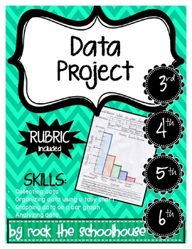 Collect, Organize, Graph, and Analyze Data Project