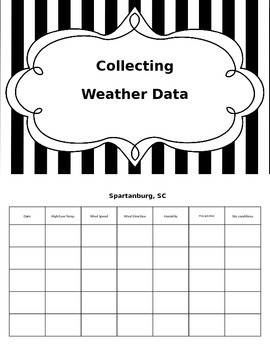 Collecting Weather Data Around the Globe