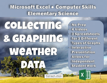 Collecting and Graphing Weather Data with Excel