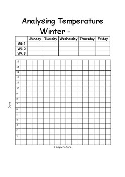 Collecting, sorting and analysing weather in Winter