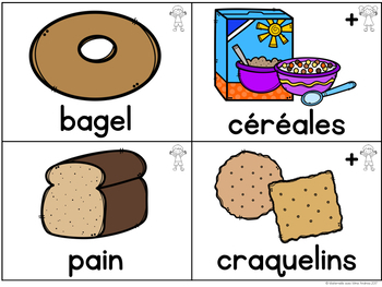 Collection Mur de mots - La nourriture (FRENCH Food Word Wall Cards)