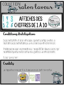 Collection Raton Laveur - Affiches des chiffres