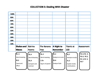Collections Data Graph 6th Grade