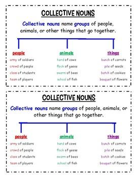 Collective Nouns Anchor Chart