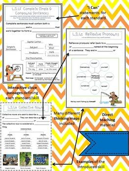 Collective nouns, irregular plurals, reflexive pronouns, etc.