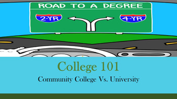 College 101:  Community College Vs. University Lesson