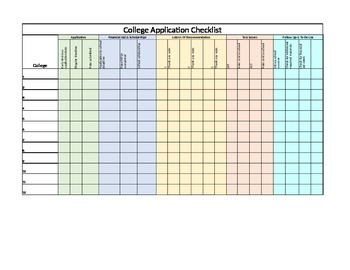 College Application Checklist (AVID)