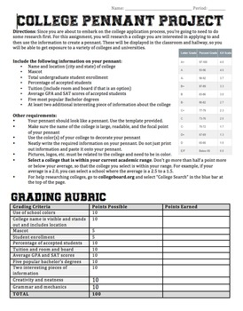 College Application Essay, Recommendation Letters, Research Project BUNDLE