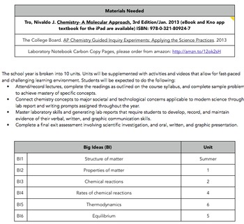 College Board Approved Editable AP Chemistry Syllabus
