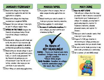 College Bound Senior Monthly Checklist