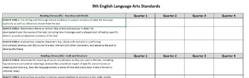 College Career Ready Standards Check Off (Language Arts 9, 10, 11, 12)
