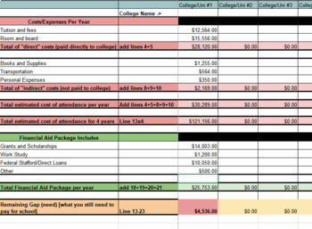 College Cost of Attendance and Comparison Tool - Excel #SeptemberCounselorDeal