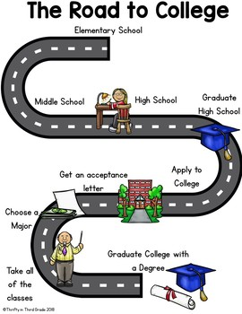 College Day {A Mini Unit to Learn About College}