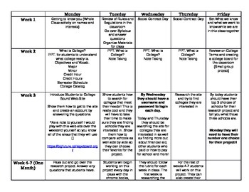 College Prep 12 Week Unit Plan